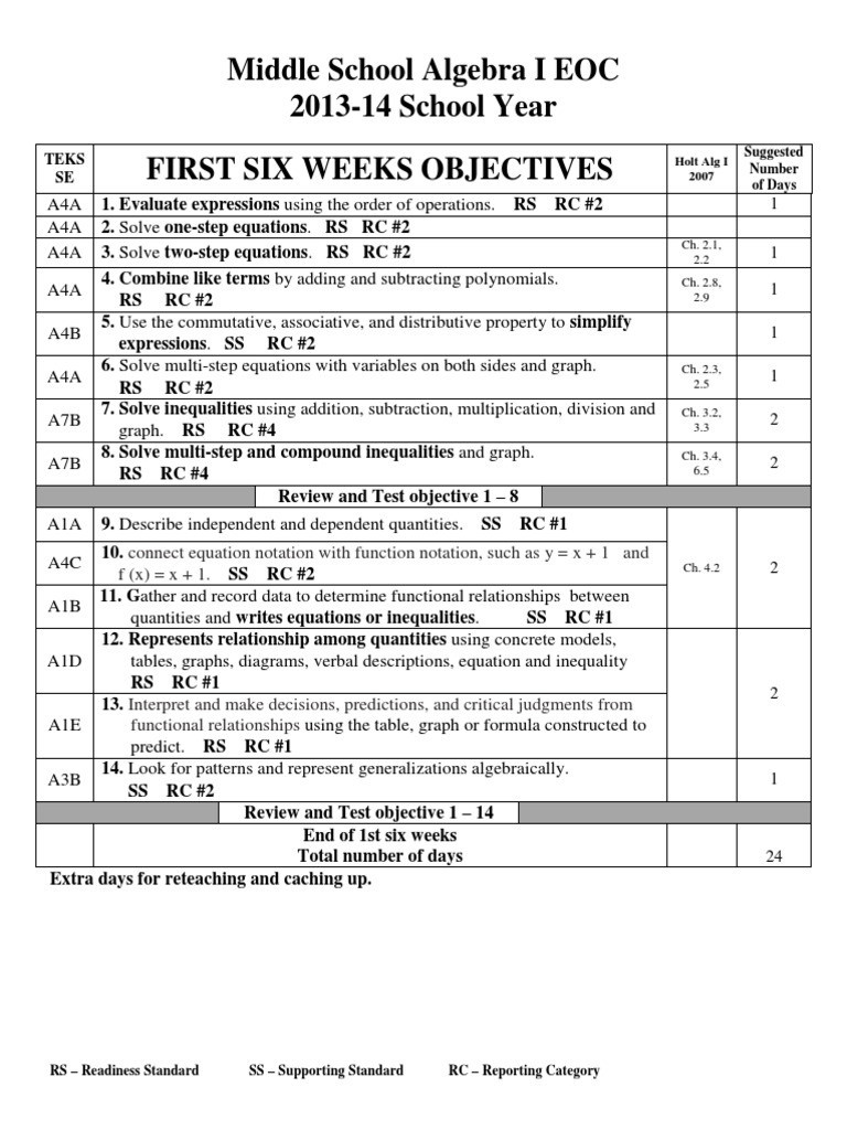 Sequencing Worksheets Middle School 3 Free Math Worksheets Fifth Grade 5 Exponents Writing