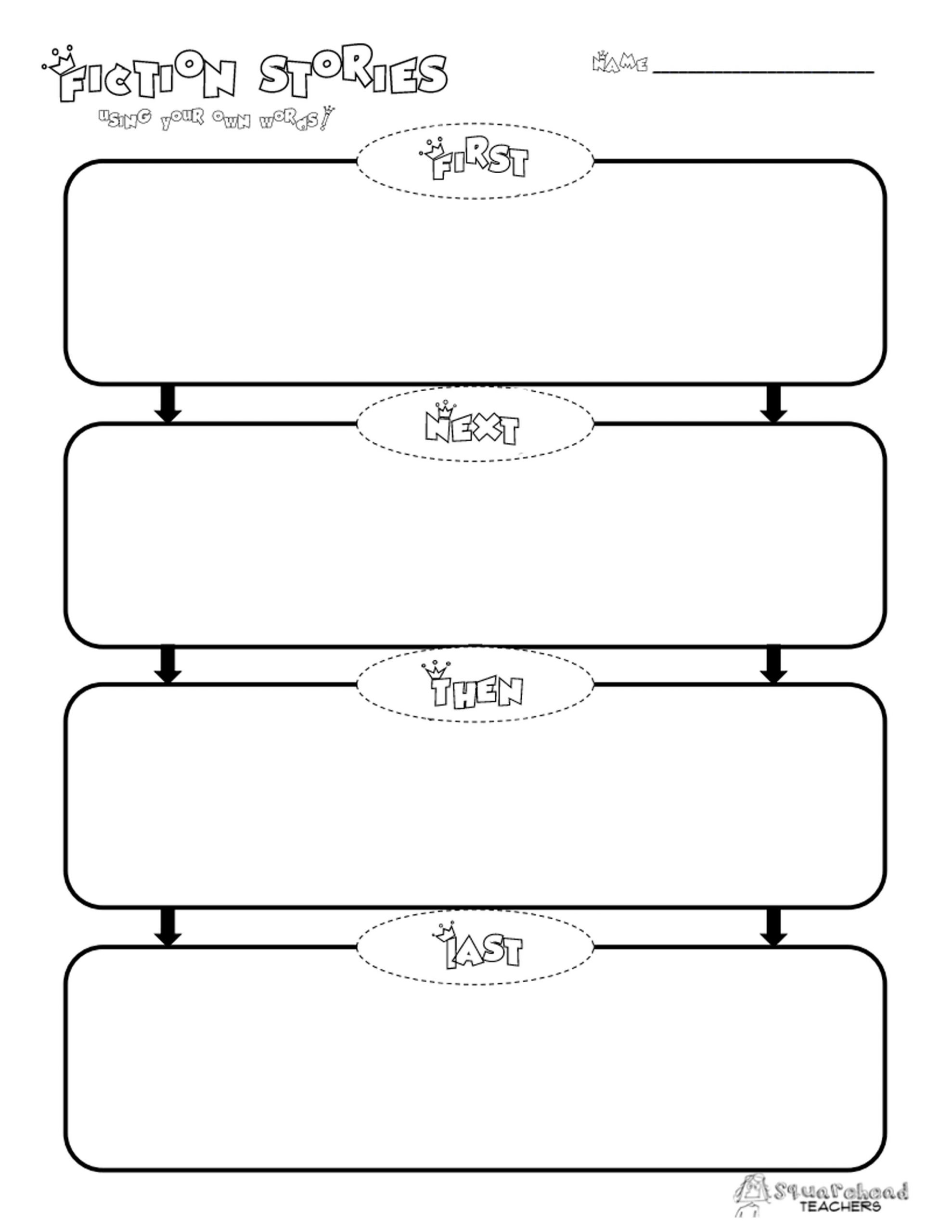 Summary Worksheets 2nd Grade Graphic organizer for Summarizing Google Search
