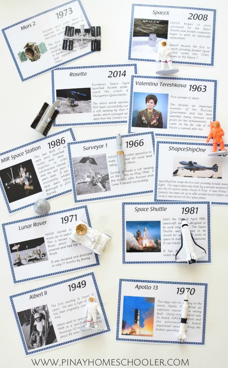 Timeline Worksheets for Middle School Free Space Exploration History Learning Cards