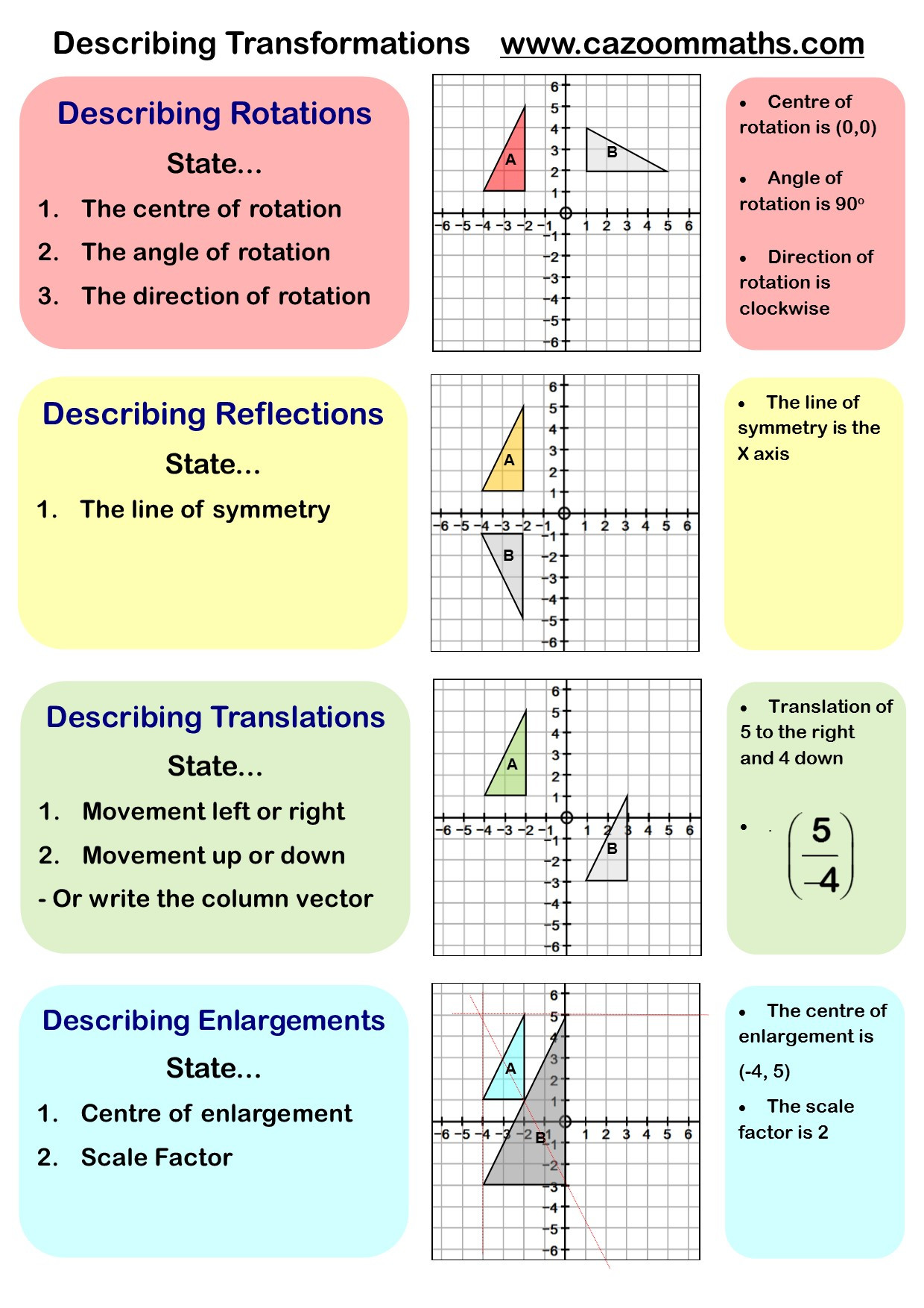 Transformations Math Worksheets Transformations Worksheets Geometry
